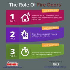 June - The Role Of Fire Doors