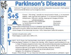 Parkinson's Disease | almostadoctor.com - free medical student revision notes