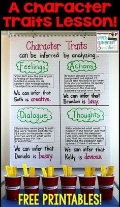 Teach character traits with this character traits anchor chart and FREE…