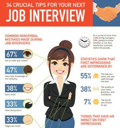 """33% interviewers hire on first impressions = """"50% how you dress and walk + 38% voice tone + 7% what you say """" #RH #HR"""