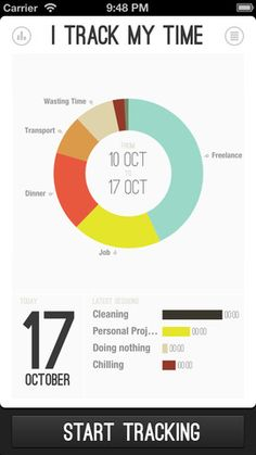 neat way to track your time...perhaps track your daily spending? or time spent paying bills..?