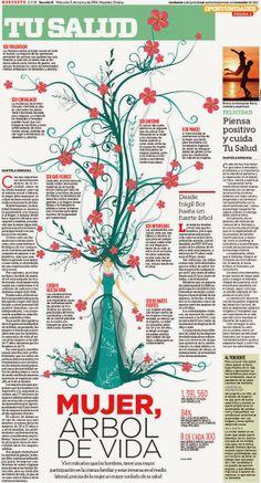 Mujer árbol de vida