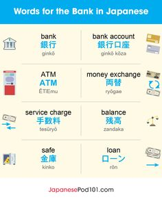 Words for the Bank in Japanese Japanese Phrases, Japanese Words, Japanese Language Learning, Learning Japanese, Study Japanese, Always Learning, Teaching Materials, New Things To Learn, Helping Others