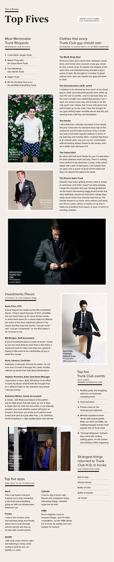 """Trunk Club's """"year in review"""" for 2013."""
