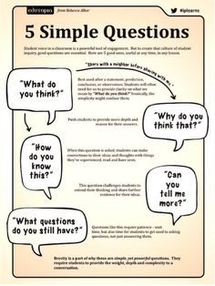 GE Practice : Critical Thinking Skills Are Taught. 5 questions to increase engagement and critical thinking in your classroom. Instructional Coaching, Instructional Strategies, Teaching Strategies, Teaching Tips, Avid Strategies, Visual Thinking Strategies, Critical Thinking Activities, Instructional Technology, Teaching Art