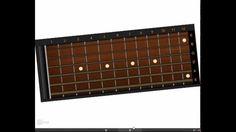 Aprende a memorizar todas las notas de la guitarra (con mnemotecnia)