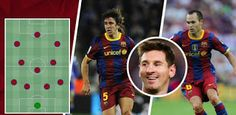 Ronaldinho, Eto'o... Where are they now? The XI that kicked off Messi's Barca career