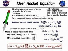 Types Of Rocket, Design And Uses - Engineering Discoveries Physics 101, Physics Formulas, Physics And Mathematics, Aerospace Engineering, Mechanical Engineering, Nasa Rocket, Rocket Math, Water Rocket, Applied Science