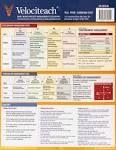 CAPM Exam Secrets Study Guide - Mometrix