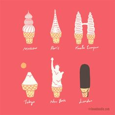 Doodle of the day - Cities of ice cream by I Love Doodle