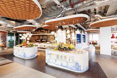 Google bedrijfsrestaurant