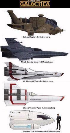 Fighter comparison