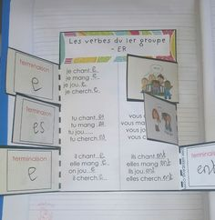 les verbes du 1er groupe French Teaching Resources, Teaching French, Teaching Tools, French Verbs, French Grammar, French Kids, Core French, French Classroom, Primary Maths