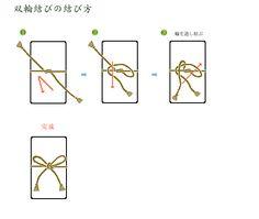紐結び Decorative string 文箱の常結び