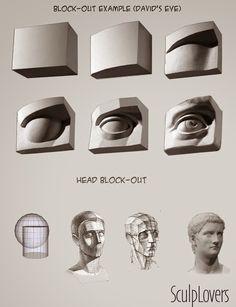 32 Ideas Eye Anatomy Zbrush For 2019