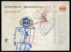 Franciszka Themerson,  Cybernetic Serendipity, Exhibition poster, Institute of Contemporary Art, London, August 2 – October 20, 1968