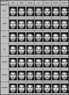 page de références pr modelage de visages expressifs