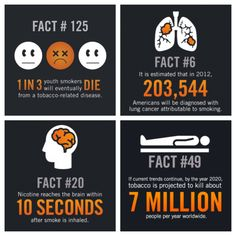 facts about cigarettes - Google Search