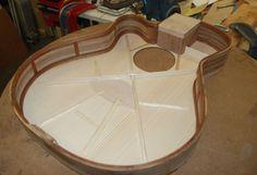 custom made acoustic guitar - Sök på Google