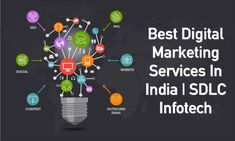 Know 6 social media mistakes fixed by digital marketing agency in India and why SDLC Infotech is best digital marketing agency for social media marketing. Best Digital Marketing Company, Digital Marketing Services, Seo Services, Website Development Company, Software Development, Web Design Company, Seo Company, Design Web, Media Design
