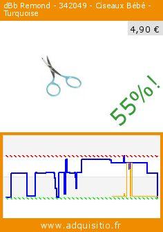 dBb Remond - 342049 - Ciseaux Bébé - Turquoise (Puériculture). Réduction de 55%! Prix actuel 4,90 €, l'ancien prix était de 10,80 €. http://www.adquisitio.fr/dbb-remond/342049-ciseaux-b%C3%A9b%C3%A9