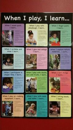 This is a good idea for how to decorate the classroom with students individual pictures working, and observations about what they said they learned. All learning is different, versus 20 of the same product. Learning Stories, Play Based Learning, Learning Through Play, Early Learning, Learning Centers, Reggio Classroom, Preschool Classroom, Preschool Learning, Preschool Activities