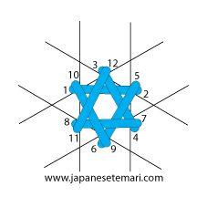 Японские Темари: Темари стежки  _  Japanese Temari: temari stitches