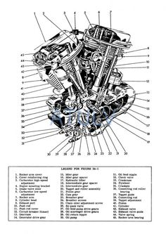 HarleyDavidson Clutch Diagram | technical drawings