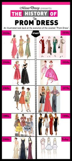 A visual history of the Prom Dress Via
