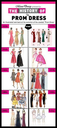 A visual history of the Prom Dress Via