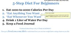 basic way to lose weight for beginners