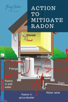Radon is the largest source of natural radiation exposure. It is the number one leading cause of lung cancer for non-smokers. Radon levels in your house can be lowered by hiring a certified professional to install a mitigation system or by purchasing a certified long term, do-it-yourself Kit by the Canadian national radon proficiency program. #radontesting #radonmitigationsystem #radon #radondiy #radongas