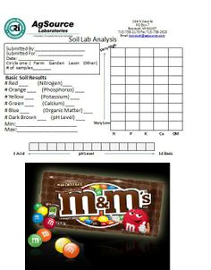 You don't know what nutrients are in soils until it is analyzed with a lab test. Here is a  fun and simple introduction to soil testing.  All you need are mini bags of M&Ms and this worksheet. Count the number of each color then graph the amounts of the nutrient representing that color. Learn more about soil testing at http://agsource.crinet.com/page3060/TechnicalBulletins