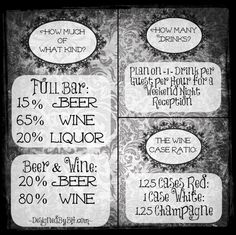 How Much Alcohol To For A 150 Person Reception Wedding Ideas Pinterest Wine List And Receptions