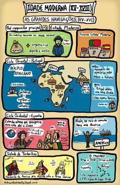 História em Quadrinhos!: As Grandes Navegações - Idade Moderna                                                                                                                                                      Mais