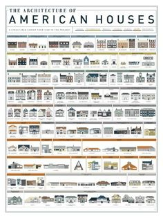 """From 17th century Postmedieval English abodes to 19th century Tudors all the way through the """"McMansions"""" of the 1990s, this detailed diagram of hand-illustrated domiciles brings together 121 American houses in all, sorted into seven major categories and 40 subdivisions. Perfect for the walls of your own cherished nest, this history of habitation morphology reminds us that there's truly no place like home.  #affiliate"""