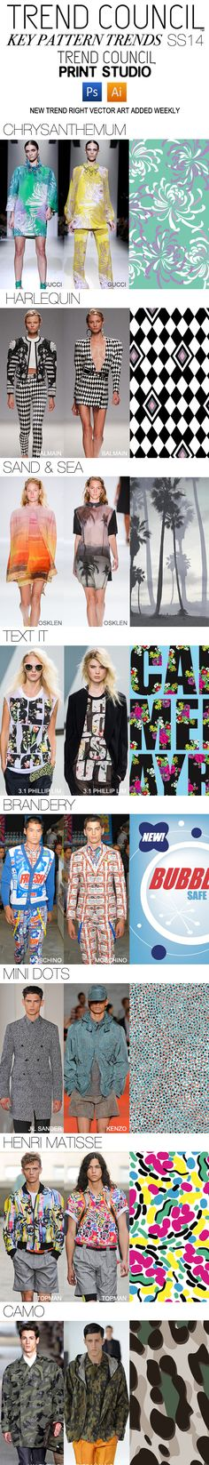 Key Pattern Trends for Spring/Summer 2014. Trend Council.