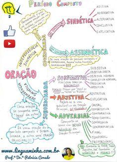 Build Your Brazilian Portuguese Vocabulary Portuguese Grammar, Portuguese Lessons, Portuguese Language, One Note, Mental Map, Learn Brazilian Portuguese, Such Und Find, School Notes, Study Hard
