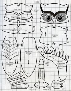 page 1 of 2 Fabric Birds, Fabric Art, Owl Patterns, Sewing Patterns, Vogel Quilt, Teddy Bear Sewing Pattern, Bird Template, Ann Wood, Owl Bags