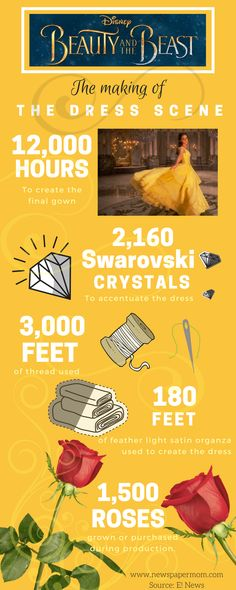 Beauty and the Beast - the making of Belle's dress infographic. You'll never believe what went into making that iconic yellow gown!