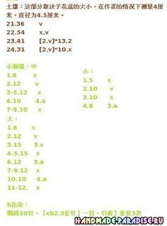 Цветущий вязаный кактус. Схемы Crochet Cactus, Crochet Flowers, Math, Handmade, Free, Amigurumi Patterns, Cactus, Hand Made, Crocheted Flowers