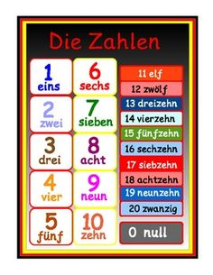 A poster to teach the numbers from 0 - 20 in German.Great for classroom displays!This work is licensed under a Creative Commons Attribution-NonCommercial-NoDerivs 3.0 Unported License.