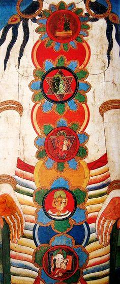 Details of a thangka paintings depicting the seven chakras Buddhist Words, Julian Of Norwich, Tibetan Mandala, Astro Tarot, Thangka Painting, Seven Chakras, Cartoon Wallpaper, Buddha, Healing