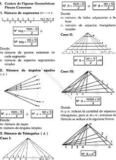 Razonamiento geometrico yahoo dating
