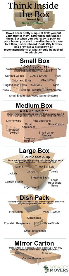 Pick the right boxes for the right items for easier move