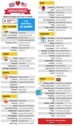 Anglicismos y palabras equivalentes en español   ProfeDeELE.es