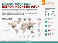 Infografik - Ekonomi Dunia Lesu Ekspor Indonesia Jatuh