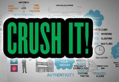 "How To Crush It With ""Non Real Estate Related"" Real Estate Marketing 