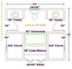 1000 Images About Home Design Rules On Pinterest Floor Plans Bath Design And Bathroom Layout