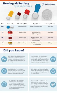 Hearing aid battery facts and tips